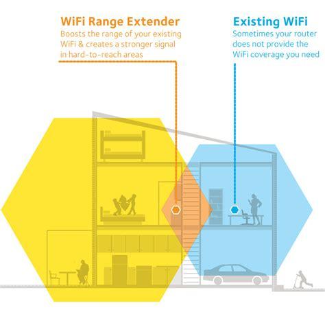 Amazon Netgear Range Extender Wall Plug