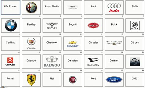 Car Logos Flashcards For Bj