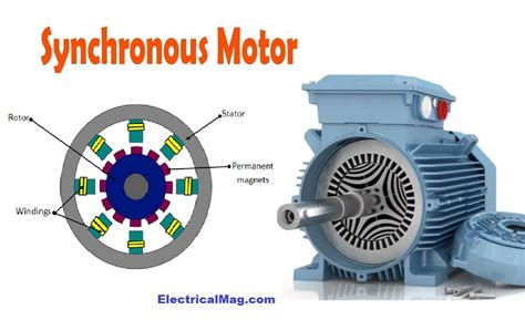 Ac Motor Working by Synchronous Motor Working Principle And Construction
