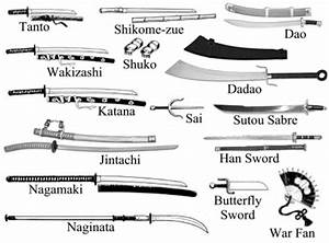 1000+ images about Weapon Ref- Anatomy on Pinterest