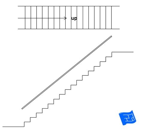 plan to build a house types of stairs