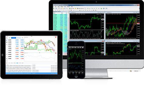 mt4 platform mt4 meta trader broker etx capital
