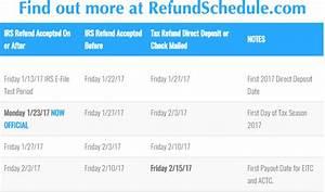 Irs Gov Refund Chart 2018 2017 Tax Tables Irs Brokeasshome Com