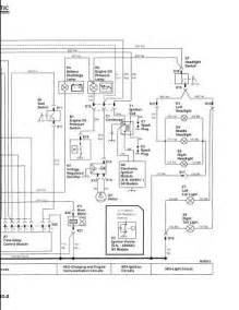 John Deere Wiring Diagrams