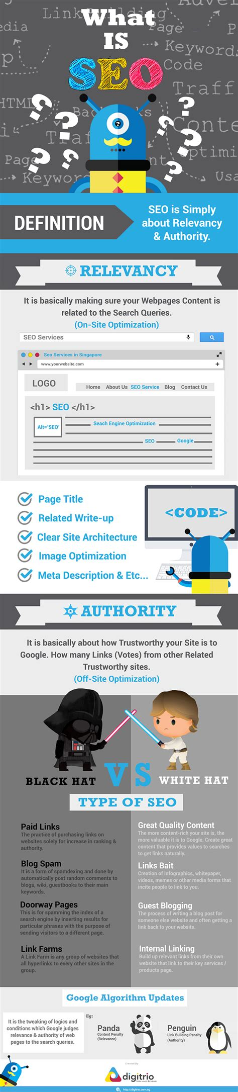 Seo Explained Simply - search engine optimization for dummies infographics
