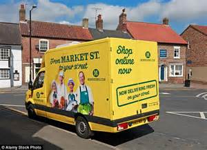 Morrisons to offer nationwide home delivery service for ...