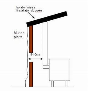 Comment Isoler Un Mur En Pierre Humide : isolation mur pierre derriere poele forum chauffage ~ Premium-room.com Idées de Décoration