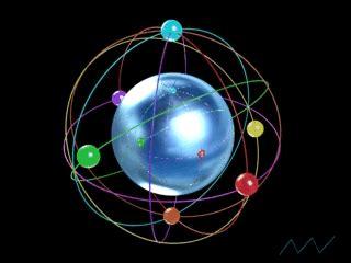 Atomo gif animado 10 » GIF Images Download
