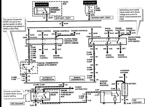 Installing Remote Starter For Ford Ranger