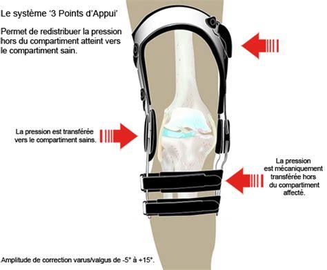chambre inhalation attelle oa nano déviation externe du genou droit djo