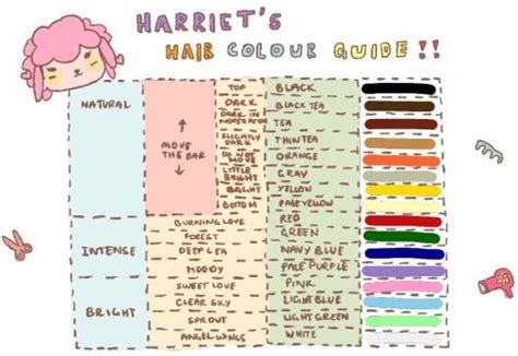 Best 25+ Animal Crossing Hair Ideas On Pinterest