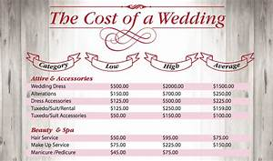 List of wedding expenses premier weddings for Wedding expenses list