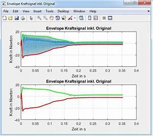 Biegemoment Welle Berechnen : berechnung federsteifigkeit metallschneidemaschine ~ Themetempest.com Abrechnung