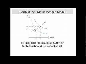 Angebotsfunktion Berechnen : der markt die preisbildung musica movil ~ Themetempest.com Abrechnung