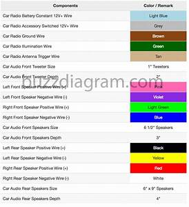 2017 Toyota Corolla Radio Wiring Diagram  For Free