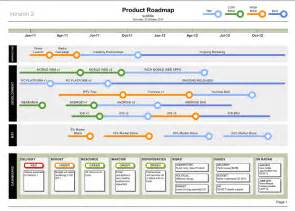 Microsoft Product Road Map Template