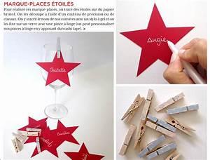 Marque Place Fait Maison : diy 8 id es d co faits maison pour no l l 39 an vert du ~ Preciouscoupons.com Idées de Décoration