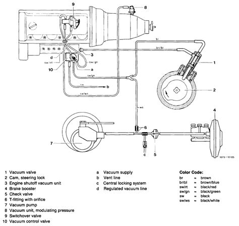 Mb Engine Diagram by I An 1983 Mercedes 300sd With A Diesel Engine It