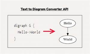 Diagram Sublime Text Diagram Plugin Full Version Hd Quality Diagram Plugin Behumancg Vincimotorsport It