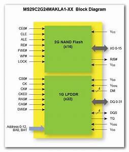 2gb Nand Flash  X16     1gb Lpddr  X32  Pop Mcp