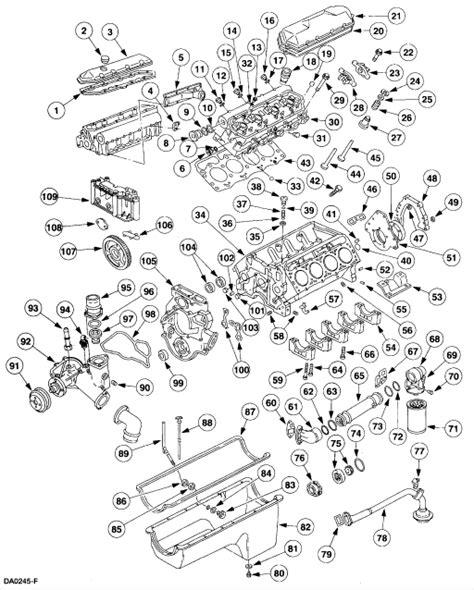 7 3 Diesel Engine Diagram by 99 F350 7 3 Ps T R Diesel Forum Thedieselstop