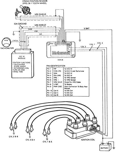 94 ford ranger 2 3 spark wiring diagram get free