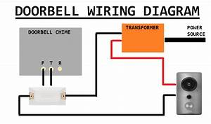 Doorbell Wiring  U0026 Doorbell Wiring In Hindi U0026 Urdu