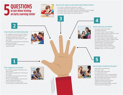 What Does The Background Check Include Help Center 5 Must Ask Questions For Parents In Search Of The Best