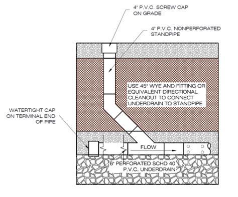 credit bureau protection virginia dcr stormwater design specification no 9