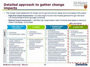 change impact assessment template gallery template With change impact assessment template