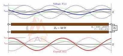 Electromagnetics Applied Transmission