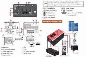 Must Customised Any Power 3000w Power Inverter Dc 12v Ac