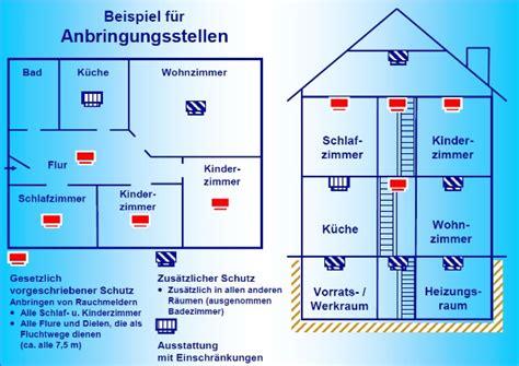 wo sind rauchmelder pflicht rauchmelder gesetz rauchmelderpflicht in deutschland der in
