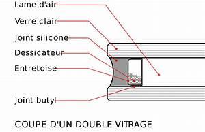 Double Vitrage Sans Changer Les Fenetres : double vitrage wikip dia ~ Dode.kayakingforconservation.com Idées de Décoration