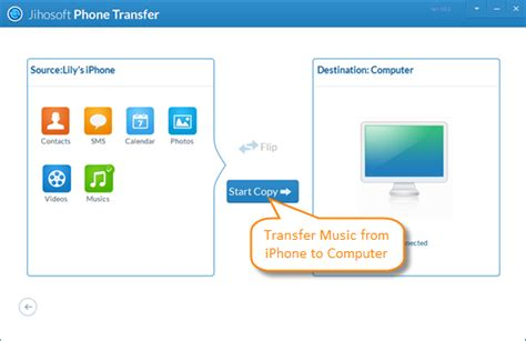 how to your computer from your phone how to transfer from iphone ipod to computer