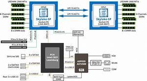 Gigabyte Server Launches Three New Density