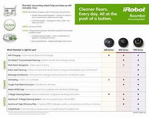 Roomba Models Comparison Chart Irobot Cleaning Comparison