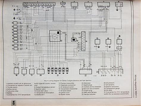 Typical Jetronic Wiring Diagram Taken From Haynes