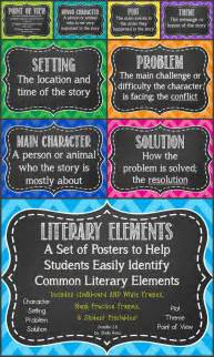 Literary Elements Character Setting and Plot