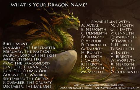 dragon  generator  carryn  deviantart