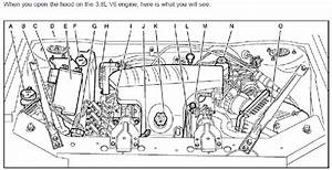 2006 Buick Rendezvous Brake Line Diagram