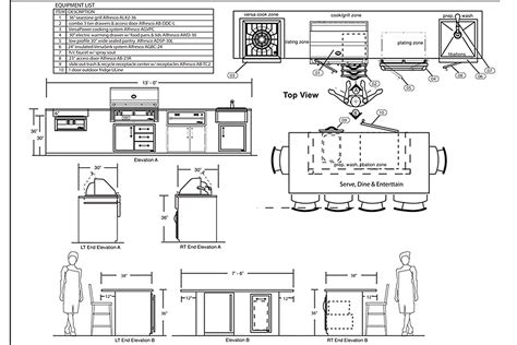 ultimate kitchen floor plans 5 steps to designing the ultimate outdoor kitchen 6478