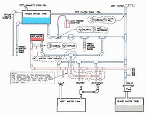 Awesome Kib Monitor Panel Wiring Diagram