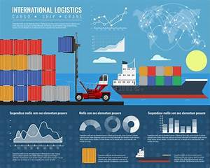 Ship A Logistics Supply Chain Diagram Object Stock