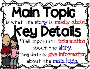 main topicidea key details graphic organizers anchor