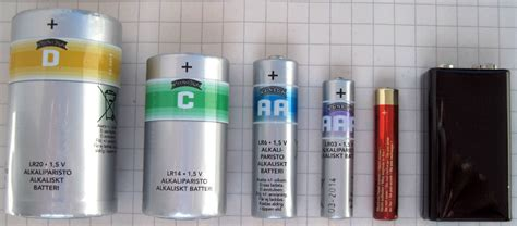 6 Most Common Battery Types-1.jpg