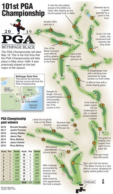 Bethpage 2019 Black Course PGA 101 – First Golf – Drive ...