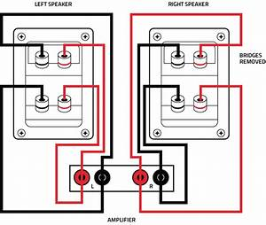 How To Bi-wire And Bi-amp Stereo Speakers