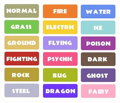 Pokemon Types Type Chart Icon Weaknesses Strong