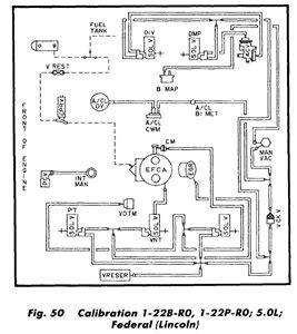 Cfi Lincoln Town Car Wiring Diagram Auto